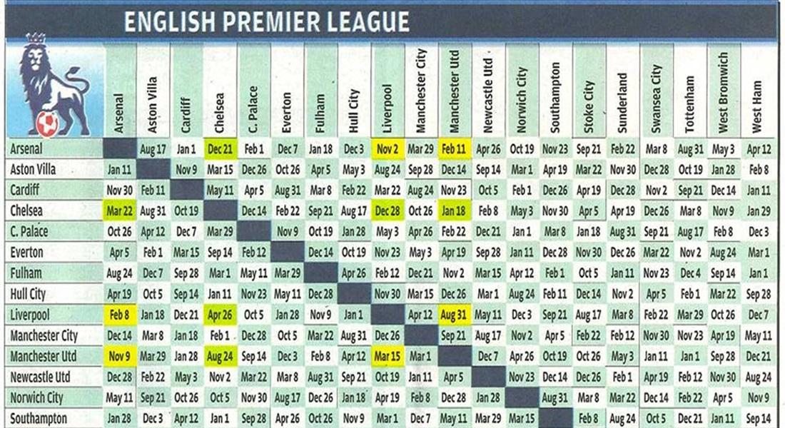 812357537 Fantasy Premier League: Analiza terminarza - Angielskie Espresso