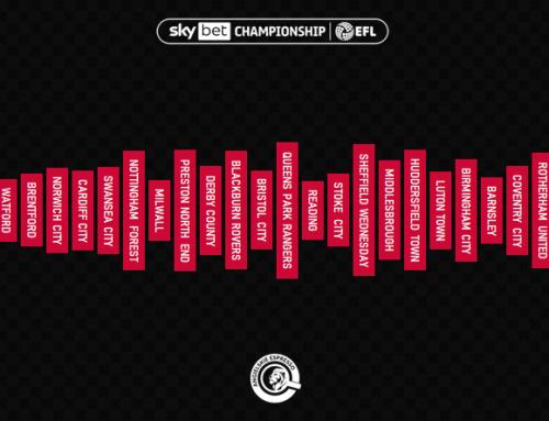 Championship – zapowiedź sezonu 2020/21